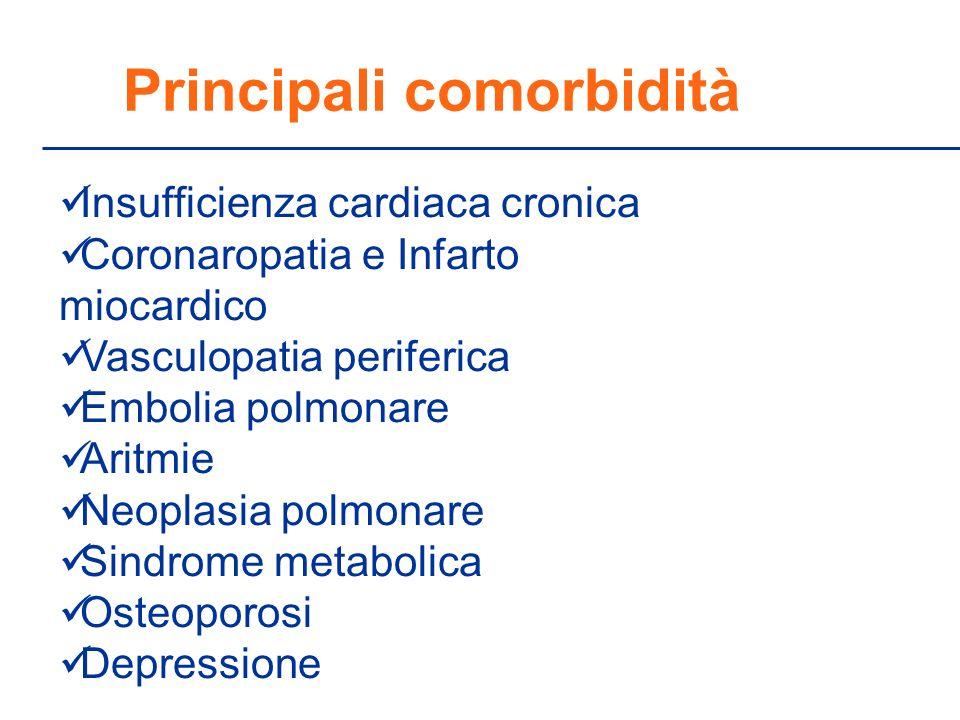 Principali comorbidità Insufficienza cardiaca cronica Coronaropatia e Infarto miocardico Vasculopatia periferica Embolia polmonare Aritmie Neoplasia p