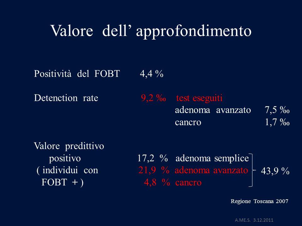Valore dell approfondimento Positività del FOBT 4,4 % Detenction rate 9,2 test eseguiti adenoma avanzato 7,5 cancro 1,7 Valore predittivo positivo 17,