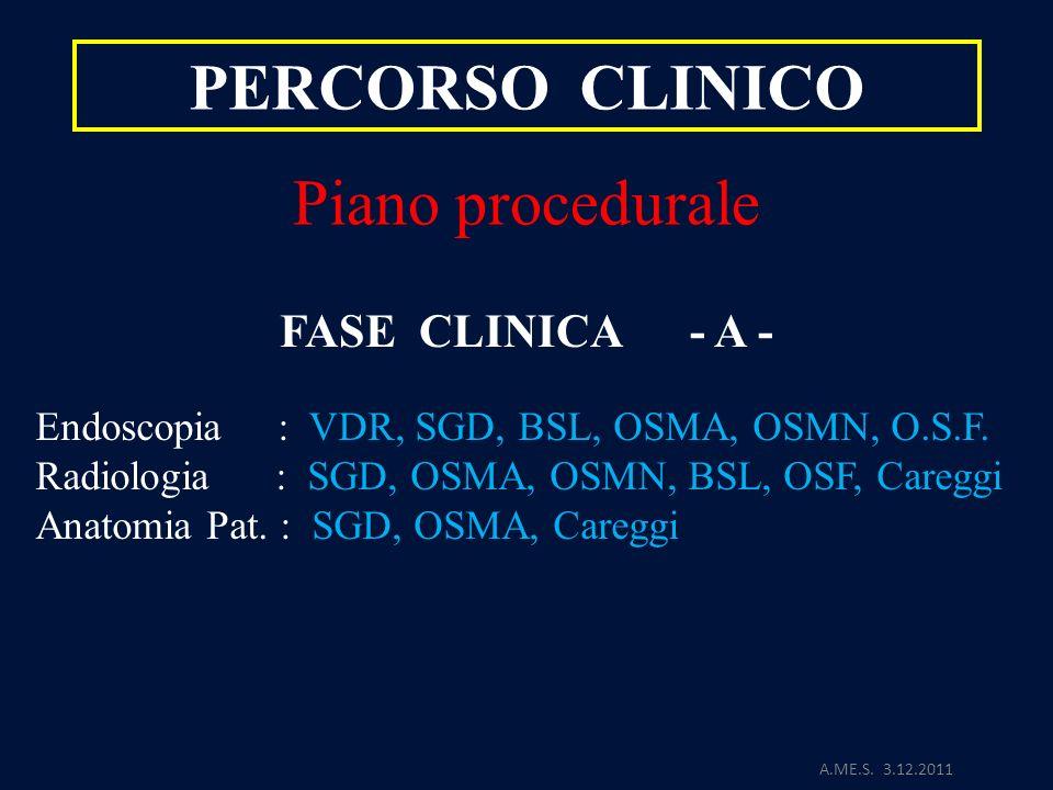 A.ME.S. 3.12.2011 PERCORSO CLINICO Piano procedurale FASE CLINICA - A - Endoscopia : VDR, SGD, BSL, OSMA, OSMN, O.S.F. Radiologia : SGD, OSMA, OSMN, B