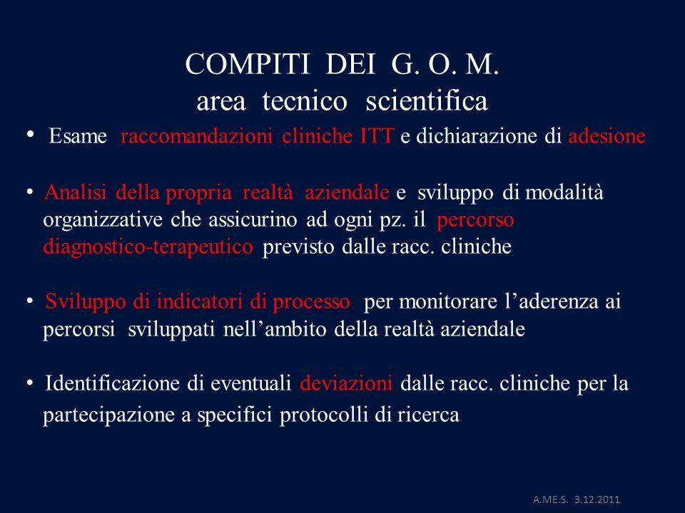 A.ME.S. 3.12.2011 COMPITI DEI G. O. M. area tecnico scientifica Esame raccomandazioni cliniche ITT e dichiarazione di adesione Analisi della propria r