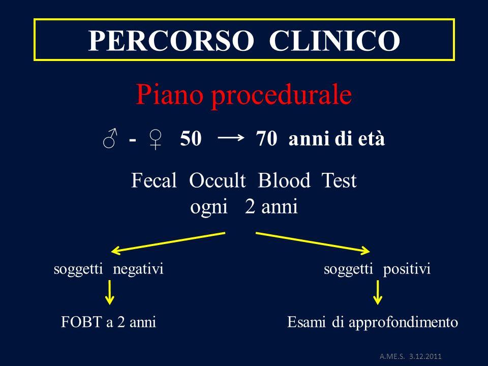 A.ME.S. 3.12.2011 PERCORSO CLINICO Piano procedurale - 50 70 anni di età Fecal Occult Blood Test ogni 2 anni soggetti negativisoggetti positivi FOBT a
