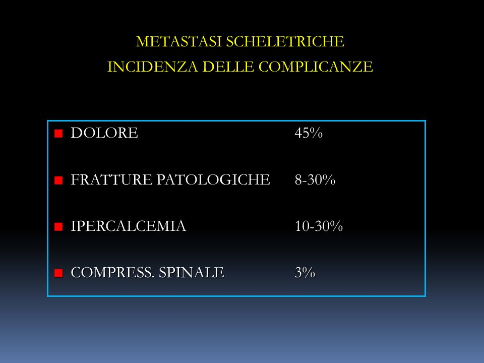 DOLORE 45% DOLORE 45% FRATTURE PATOLOGICHE8-30% FRATTURE PATOLOGICHE8-30% IPERCALCEMIA10-30% IPERCALCEMIA10-30% COMPRESS. SPINALE3% COMPRESS. SPINALE3