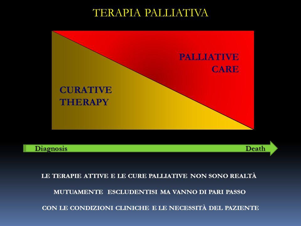 CHEMIOTERAPIA PALLIATIVA CHEMIOSENSIBILITAPERFORMANCE STATUS TOSSICITA VOLONTA E ASPETTATIVE DEL PAZIENTE