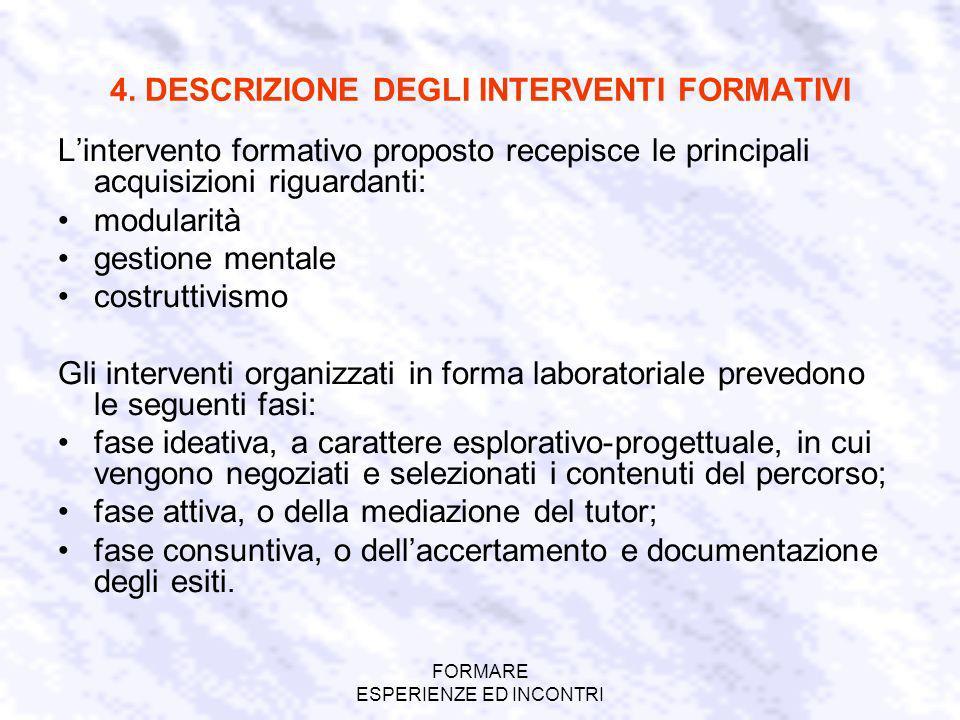 FORMARE ESPERIENZE ED INCONTRI 4. DESCRIZIONE DEGLI INTERVENTI FORMATIVI Lintervento formativo proposto recepisce le principali acquisizioni riguardan