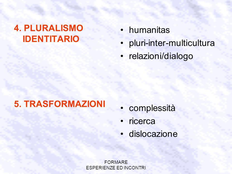 FORMARE ESPERIENZE ED INCONTRI 4. PLURALISMO IDENTITARIO 5. TRASFORMAZIONI humanitas pluri-inter-multicultura relazioni/dialogo complessità ricerca di