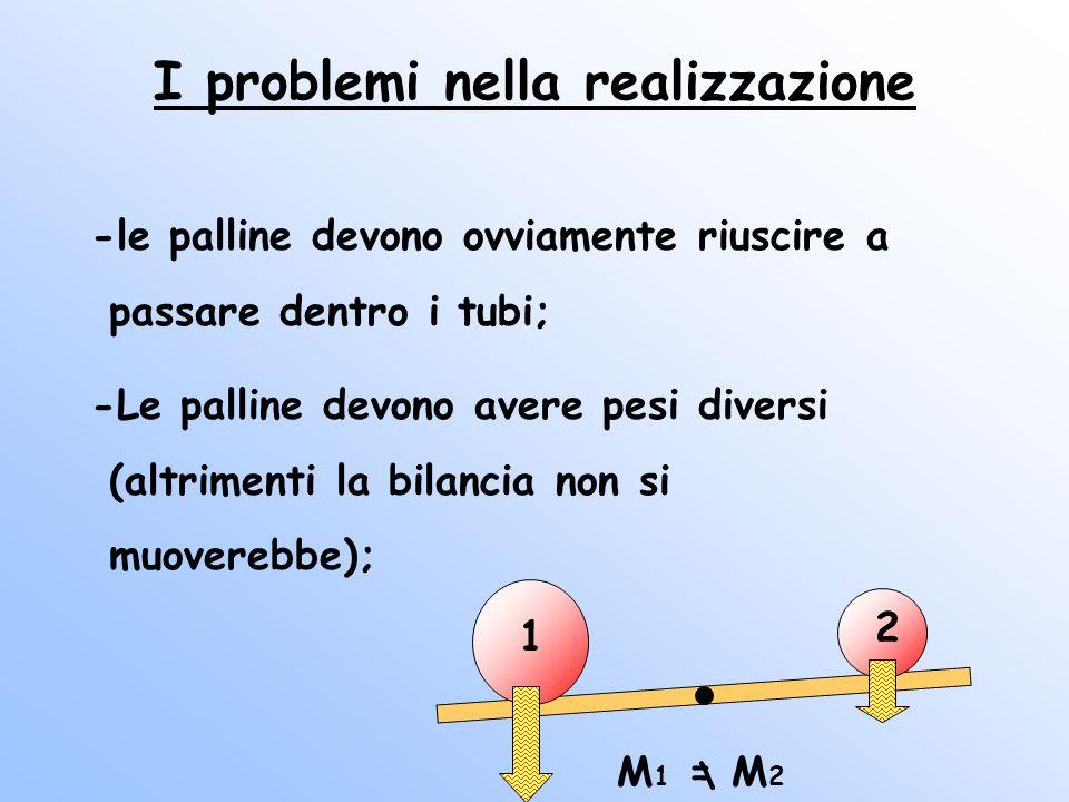 I problemi nella realizzazione -le palline devono ovviamente riuscire a passare dentro i tubi; -Le palline devono avere pesi diversi (altrimenti la bilancia non si muoverebbe); M 1 = M 2 \ 1 2