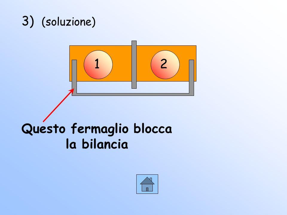 3) (soluzione) 12 Questo fermaglio blocca la bilancia