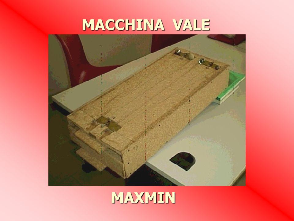 NAVIGHIAMO NEL MIO SETSITO SETSITO MACCHINA VALE MAXMIN