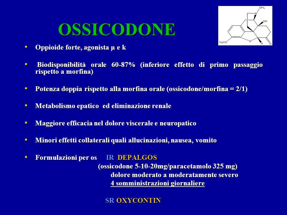 OSSICODONE Oppioide forte, agonista μ e k Oppioide forte, agonista μ e k Biodisponibilità orale 60-87% (inferiore effetto di primo passaggio rispetto a morfina) Biodisponibilità orale 60-87% (inferiore effetto di primo passaggio rispetto a morfina) Potenza doppia rispetto alla morfina orale (ossicodone/morfina = 2/1) Potenza doppia rispetto alla morfina orale (ossicodone/morfina = 2/1) Metabolismo epatico ed eliminazione renale Metabolismo epatico ed eliminazione renale Maggiore efficacia nel dolore viscerale e neuropatico Maggiore efficacia nel dolore viscerale e neuropatico Minori effetti collaterali quali allucinazioni, nausea, vomito Minori effetti collaterali quali allucinazioni, nausea, vomito Formulazioni per os IR DEPALGOS Formulazioni per os IR DEPALGOS (ossicodone 5-10-20mg/paracetamolo 325 mg) (ossicodone 5-10-20mg/paracetamolo 325 mg) dolore moderato a moderatamente severo dolore moderato a moderatamente severo 4 somministrazioni giornaliere 4 somministrazioni giornaliere SR OXYCONTIN SR OXYCONTIN