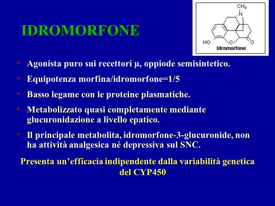 IDROMORFONE IDROMORFONE Agonista puro sui recettori μ, oppiode semisintetico.