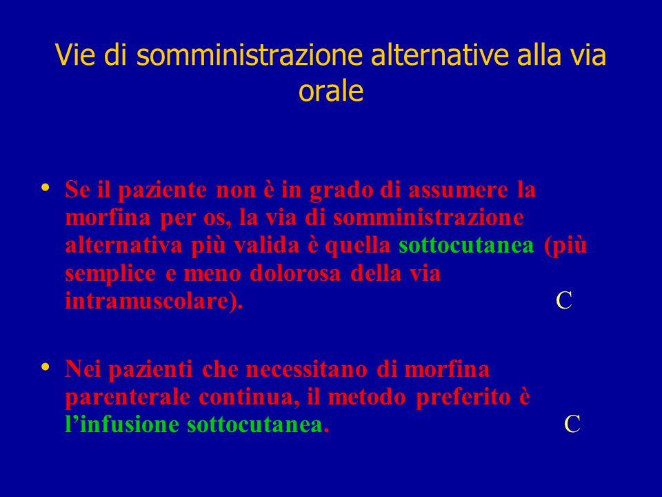 Vie di somministrazione alternative alla via orale Se il paziente non è in grado di assumere la morfina per os, la via di somministrazione alternativa più valida è quella sottocutanea (più semplice e meno dolorosa della via intramuscolare).