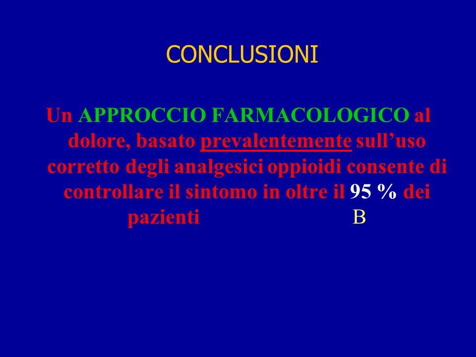 CONCLUSIONI Un APPROCCIO FARMACOLOGICO al dolore, basato prevalentemente sulluso corretto degli analgesici oppioidi consente di controllare il sintomo in oltre il 95 % dei pazienti B