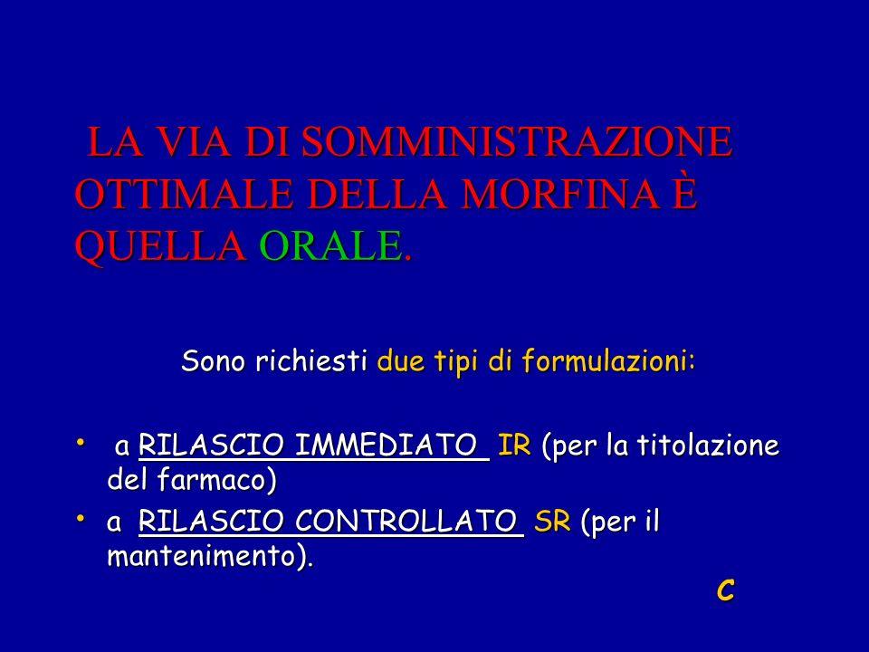 MORFINA A RILASCIO IMMEDIATO ORAMORPH Fialoidi monodose 10 mg, 30 mg, 100mg Soluzione orale Sciroppo 1 mL = 2 mg morfina solfato 0,25 mL 0,5 mL 1 mL 4 gtt 8 gtt 16 gtt 5 mg morfina 10 mg morfina 20 mg morfina