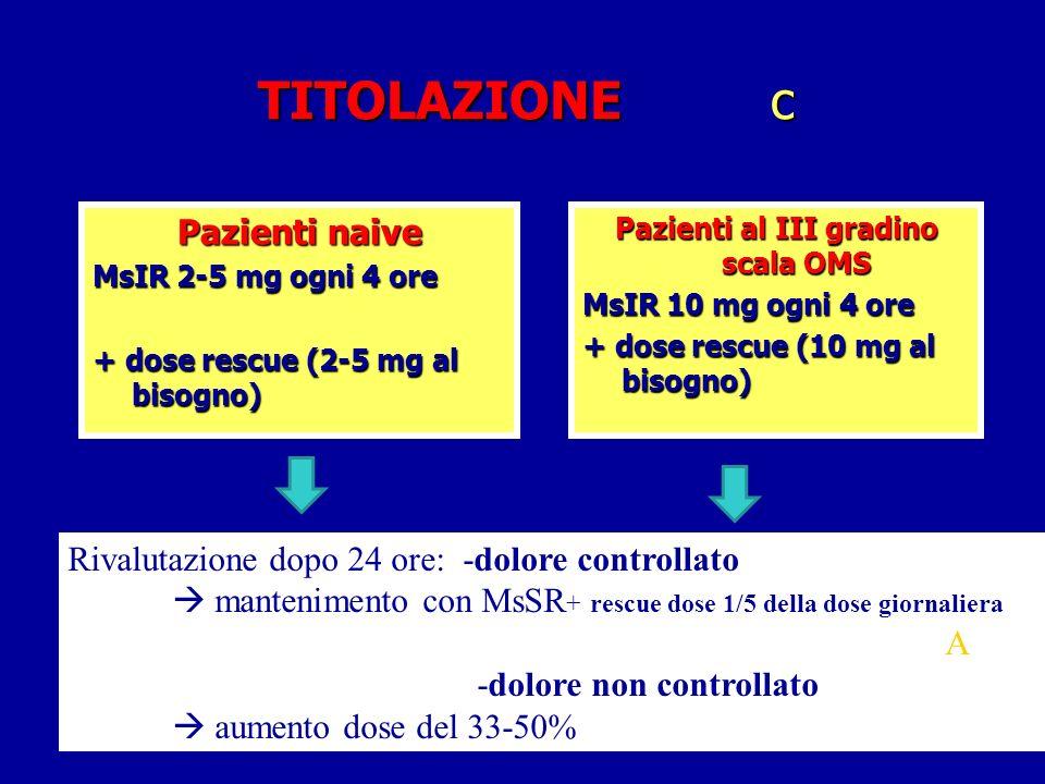 TITOLAZIONE c Pazienti naive MsIR 2-5 mg ogni 4 ore + dose rescue (2-5 mg al bisogno) Pazienti al III gradino scala OMS MsIR 10 mg ogni 4 ore + dose rescue (10 mg al bisogno) Rivalutazione dopo 24 ore: -dolore controllato mantenimento con MsSR + rescue dose 1/5 della dose giornaliera A -dolore non controllato aumento dose del 33-50%