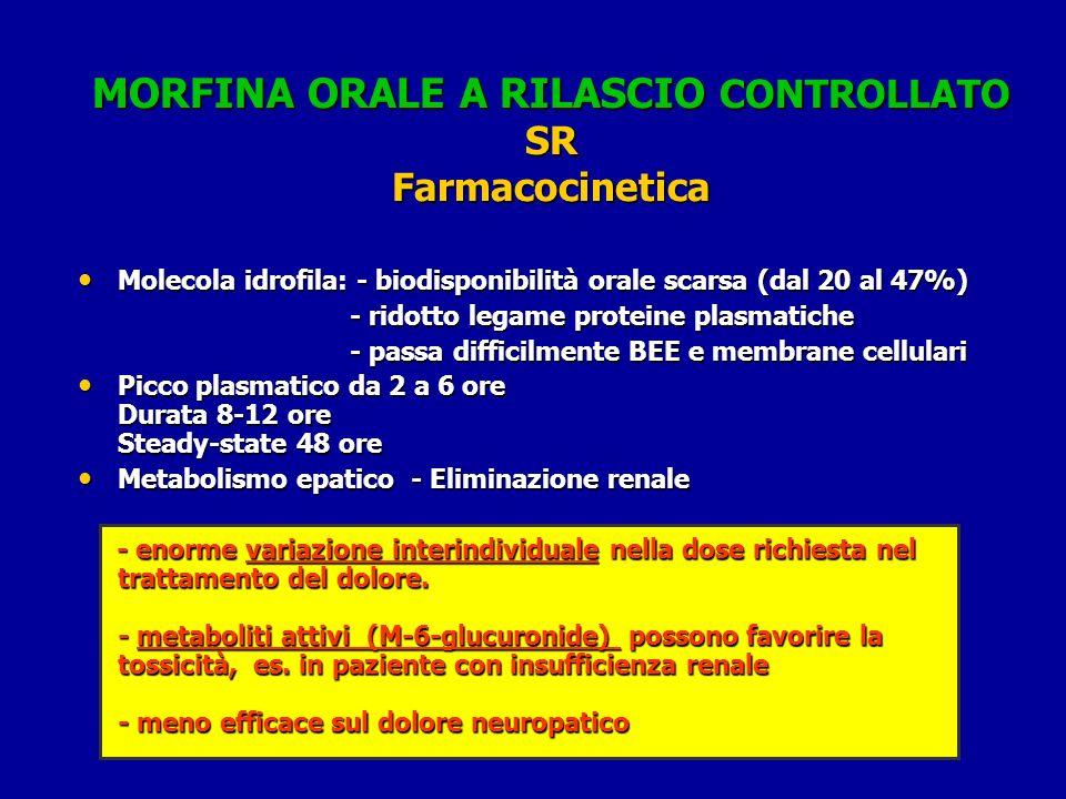 TERAPIA DEL DOLORE EPISODICO INTENSO Il citrato di FENTANYL TRANSMUCOSO orale (OTFC) è un trattamento efficace per le riacutizzazioni dolorose in pazienti stabilizzati con oppioidi del III gradino.