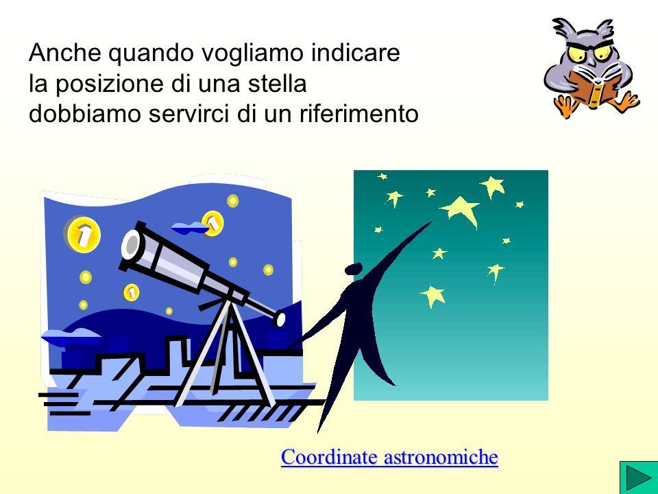 …userai espressioni del tipo: Siamo distanti trentamila anni luce Coordinate nello spazio Coordinate nello spazio