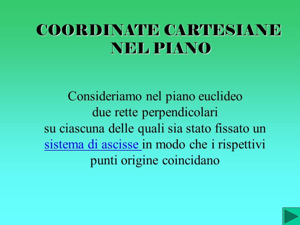 Coordinate cartesiane Coordinate polari Relazione tra coordinate cartesiane e coordinate polaricartesiane e coordinate polari