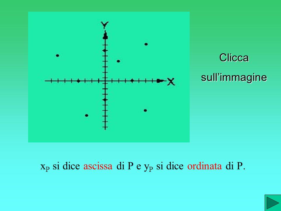 Ad ogni punto P del piano viene associata in modo biunivoco una coppia (x P ;y P ) di numeri reali, dette coordinate cartesiane di P, che indicano la