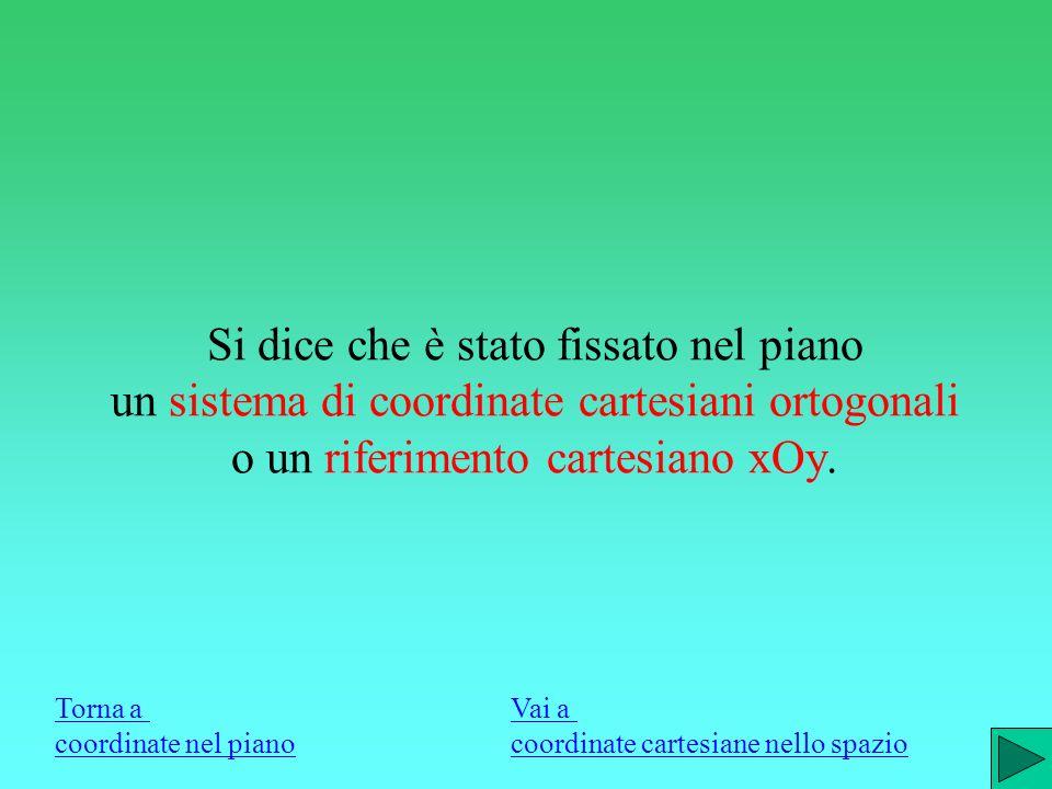 x P si dice ascissa di P e y P si dice ordinata di P. Cliccasullimmagine