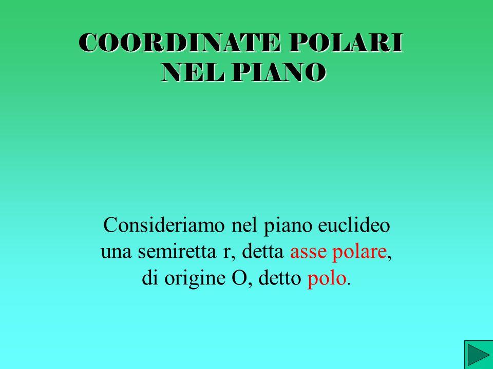 Si dice che è stato fissato nel piano un sistema di coordinate cartesiani ortogonali o un riferimento cartesiano xOy. Torna a coordinate nel piano Vai
