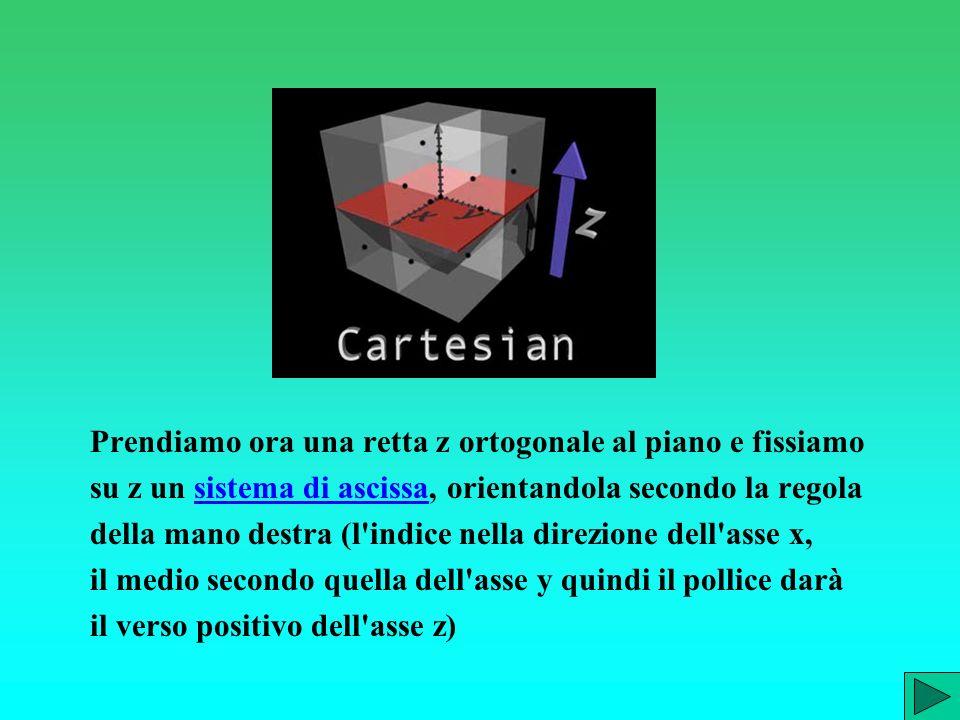 Consideriamo un piano con un sistema di riferimento cartesiano ortogonale xOy.riferimento cartesiano ortogonale COORDINATE CARTESIANE NELLO SPAZIO