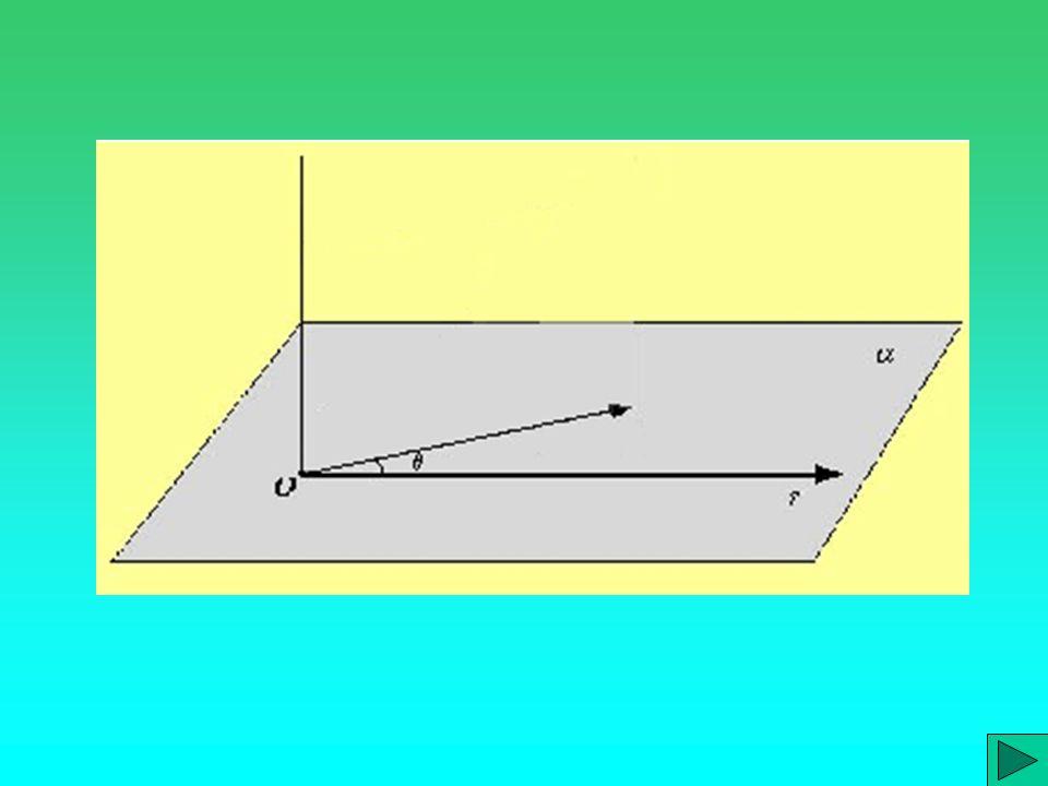 Fissiamo nello spazio un piano con un riferimento polare avente asse polare r con polo O e una semiretta passante per O e perpendicolare ad.riferiment