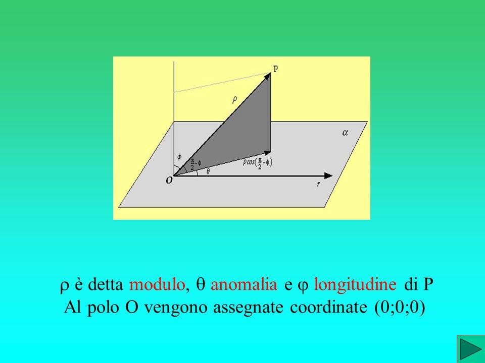 Ad ogni punto P del piano viene associata in modo biunivoco una terna ( ; ) di numeri reali, dette coordinate polari di P, dove indica la distanza di