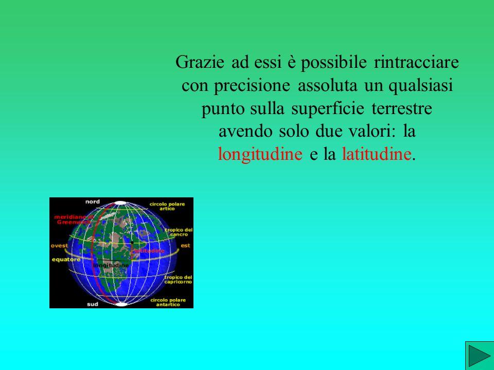 Ognuno di questi emisferi è a sua volta suddiviso in porzioni da cerchi di riferimento che sono detti meridiani e paralleli. I primi sono dei circoli