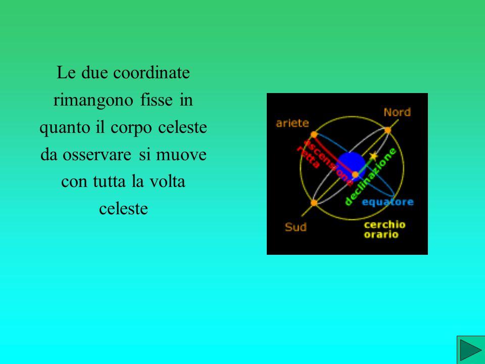 la declinazione si misura in gradi e frazioni di esso sul cerchio massimo passante per i poli celesti ed il punto del cielo in osservazione. Si misura