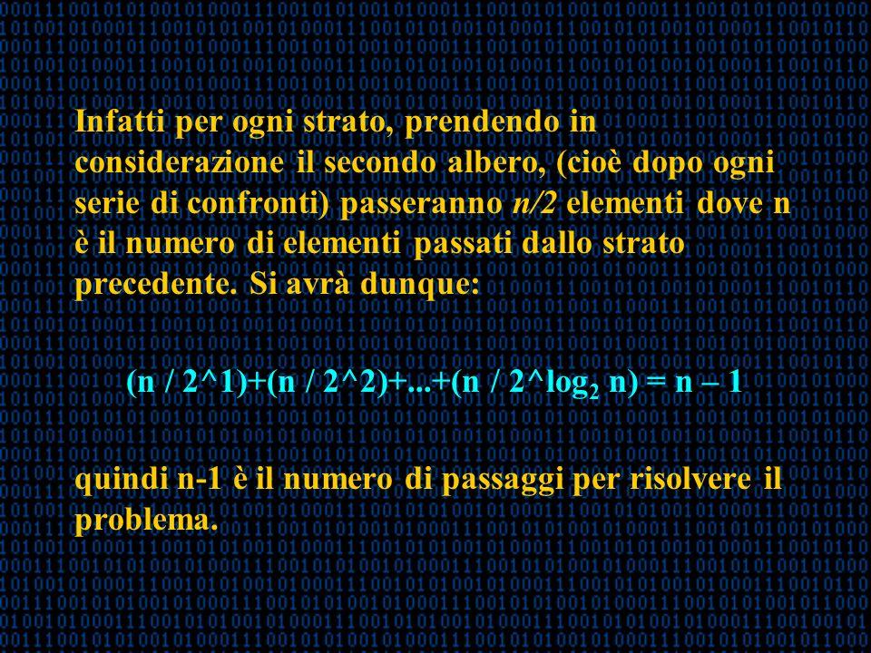 Infatti per ogni strato, prendendo in considerazione il secondo albero, (cioè dopo ogni serie di confronti) passeranno n/2 elementi dove n è il numero di elementi passati dallo strato precedente.