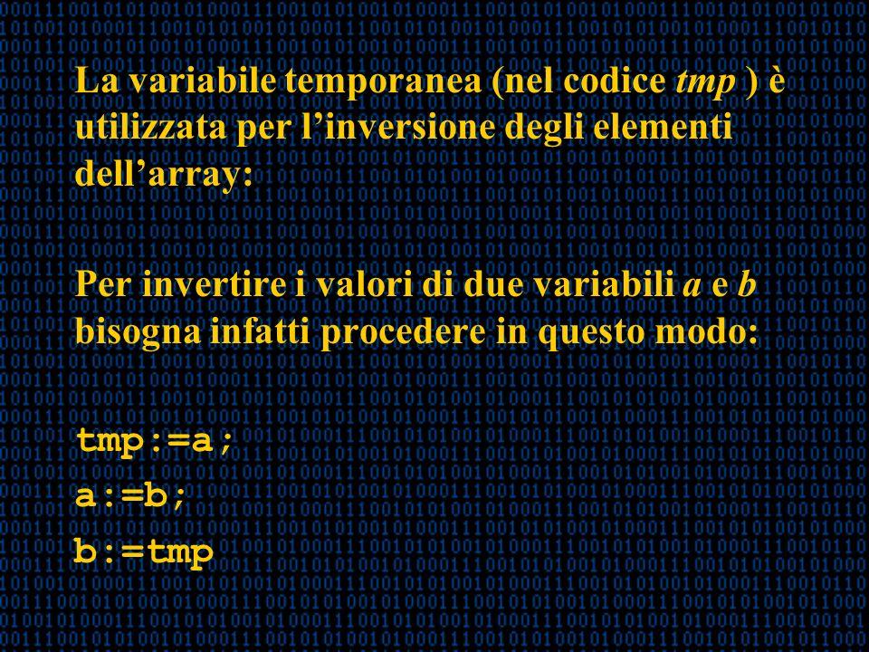 La variabile temporanea (nel codice tmp ) è utilizzata per linversione degli elementi dellarray: Per invertire i valori di due variabili a e b bisogna infatti procedere in questo modo: tmp:=a; a:=b; b:=tmp