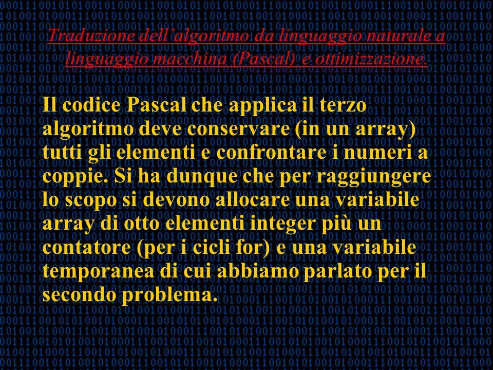 Traduzione dellalgoritmo da linguaggio naturale a linguaggio macchina (Pascal) e ottimizzazione.