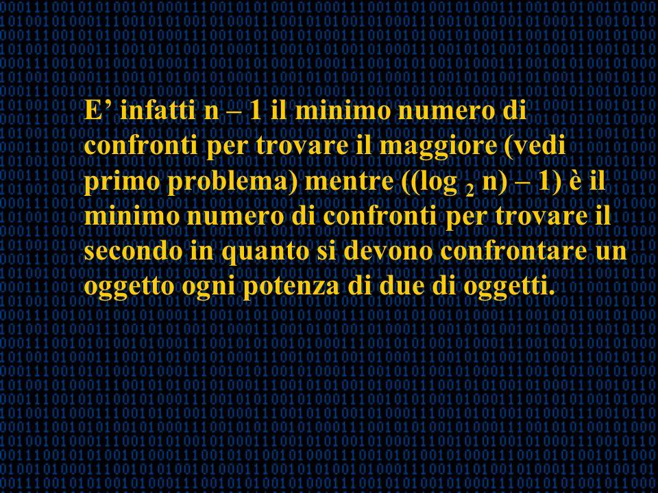 E infatti n – 1 il minimo numero di confronti per trovare il maggiore (vedi primo problema) mentre ((log 2 n) – 1) è il minimo numero di confronti per trovare il secondo in quanto si devono confrontare un oggetto ogni potenza di due di oggetti.