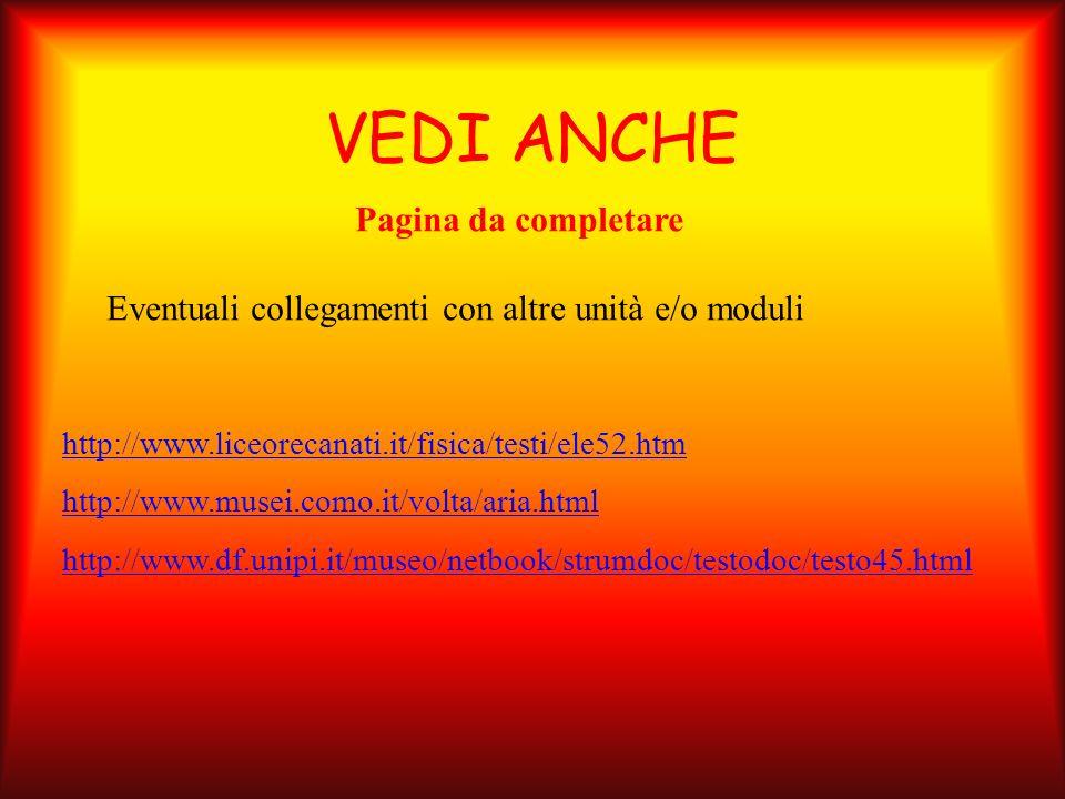 VEDI ANCHE Eventuali collegamenti con altre unità e/o moduli Pagina da completare http://www.liceorecanati.it/fisica/testi/ele52.htm http://www.musei.como.it/volta/aria.html http://www.df.unipi.it/museo/netbook/strumdoc/testodoc/testo45.html