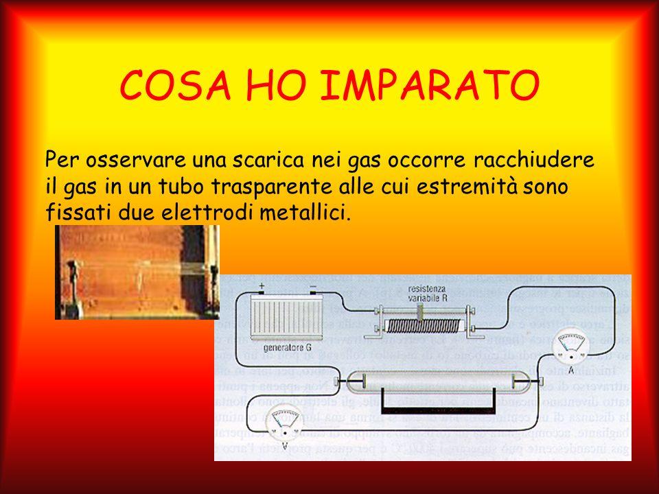 COSA HO IMPARATO Per osservare una scarica nei gas occorre racchiudere il gas in un tubo trasparente alle cui estremità sono fissati due elettrodi metallici.