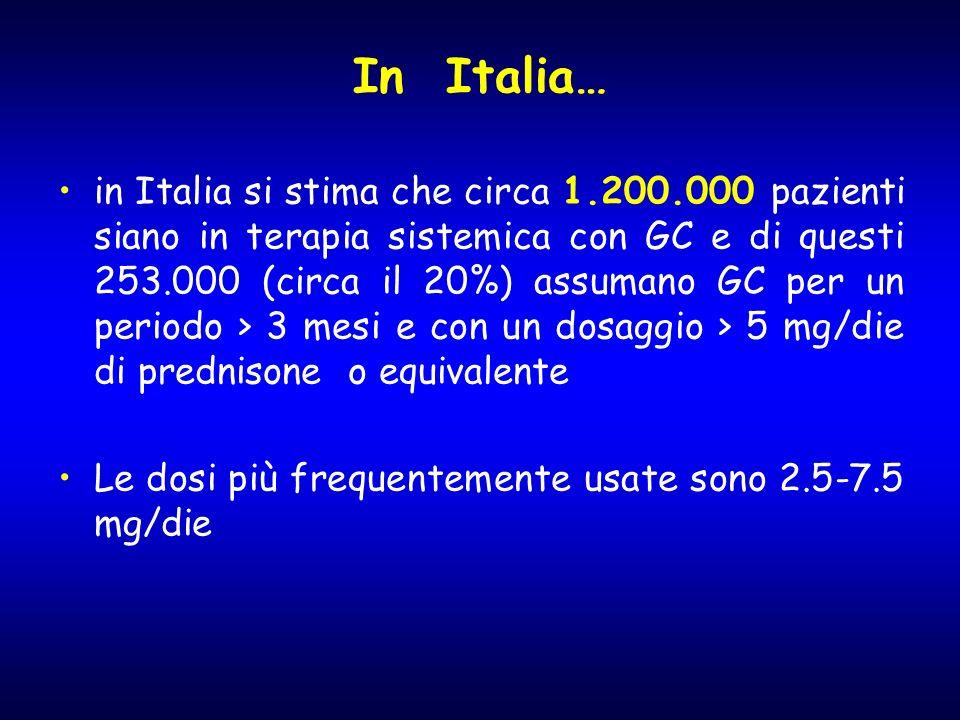 In Italia… in Italia si stima che circa 1.200.000 pazienti siano in terapia sistemica con GC e di questi 253.000 (circa il 20%) assumano GC per un per