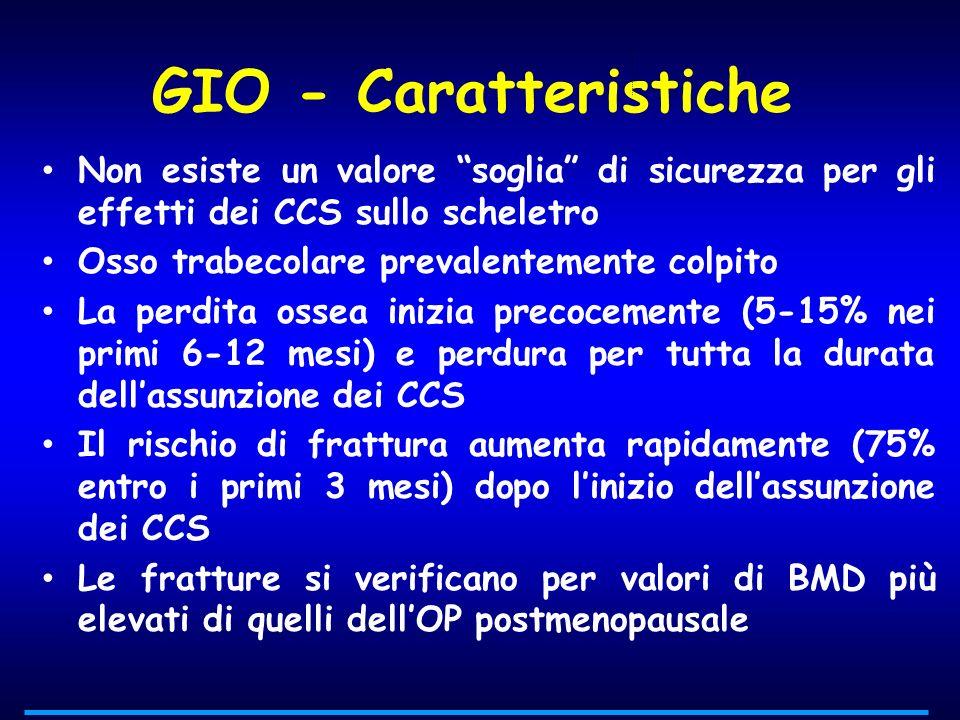 GIO - Caratteristiche Non esiste un valore soglia di sicurezza per gli effetti dei CCS sullo scheletro Osso trabecolare prevalentemente colpito La per