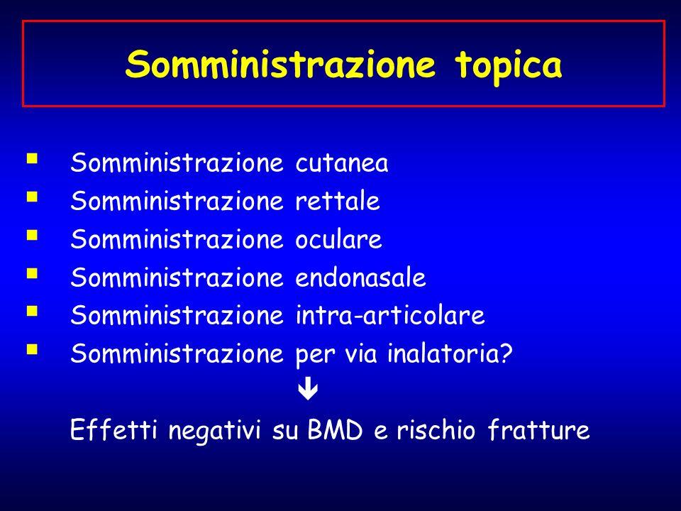 Somministrazione topica Somministrazione cutanea Somministrazione rettale Somministrazione oculare Somministrazione endonasale Somministrazione intra-