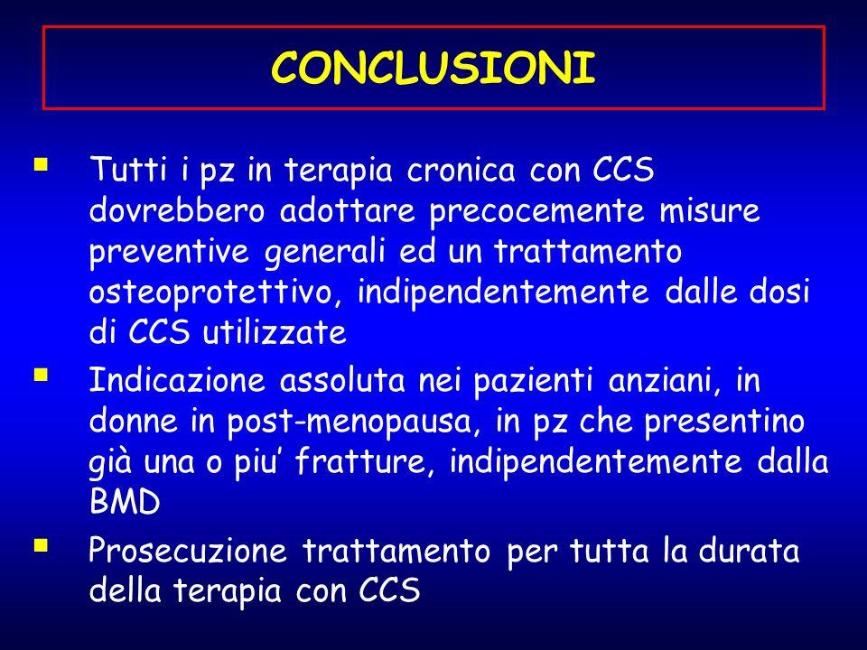 CONCLUSIONI Tutti i pz in terapia cronica con CCS dovrebbero adottare precocemente misure preventive generali ed un trattamento osteoprotettivo, indip