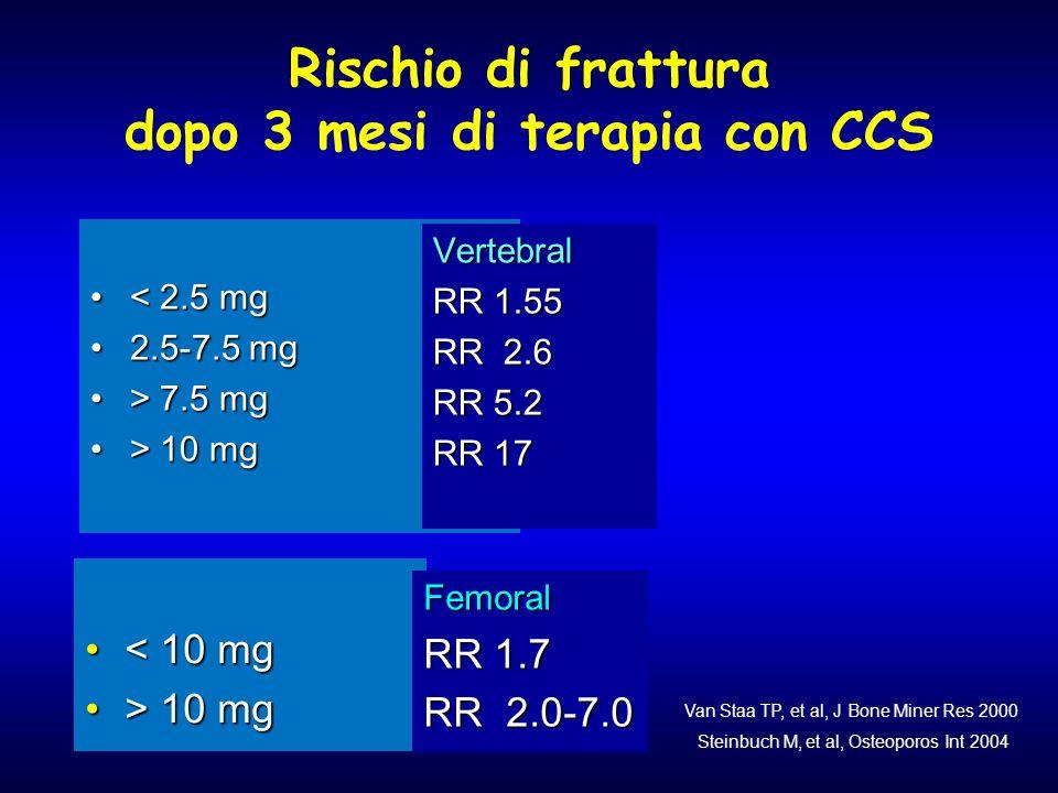 (segue) ESAMI STRUMENTALI -Rx rachide: frattura di L1 -MOC DEXA T score collo femore -2.9, lombare -3.02 -Ecografia addome: steatosi epatica, per il resto ndn