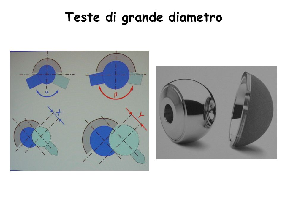 Teste di grande diametro