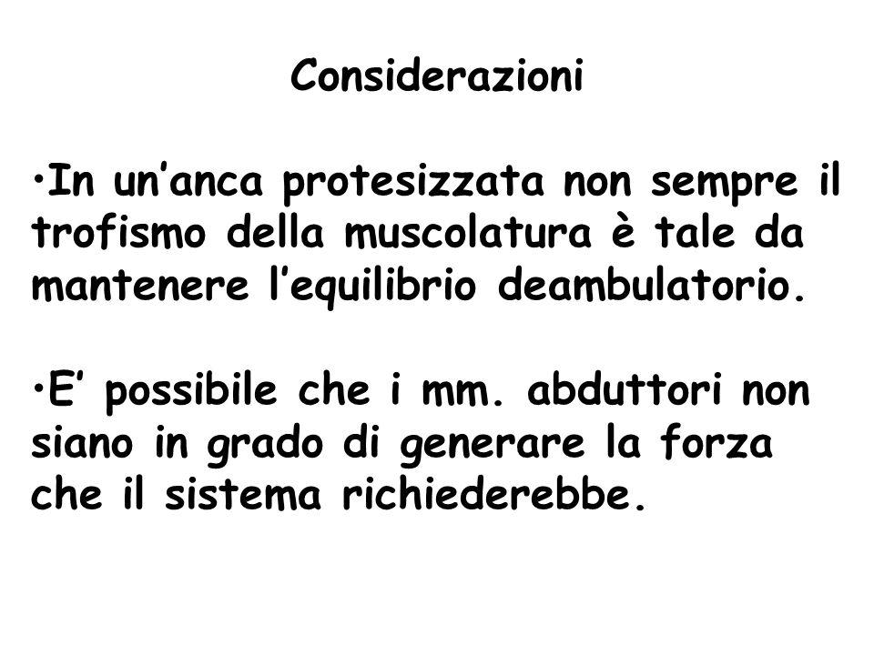 Considerazioni In unanca protesizzata non sempre il trofismo della muscolatura è tale da mantenere lequilibrio deambulatorio.