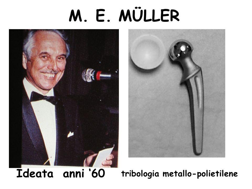 M. E. MÜLLER Ideata anni 60 tribologia metallo-polietilene