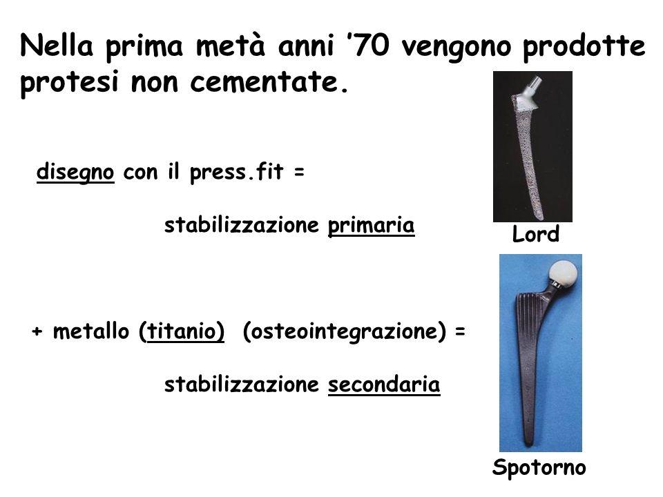 Nella prima metà anni 70 vengono prodotte protesi non cementate. disegno con il press.fit = stabilizzazione primaria + metallo (titanio) (osteointegra