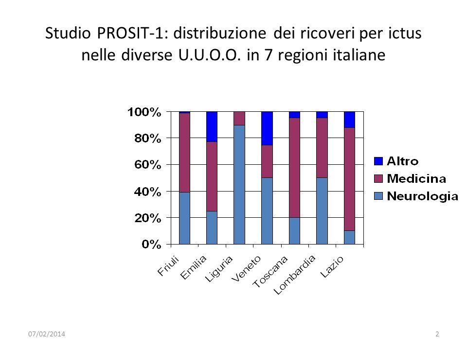 Studio PROSIT-1: distribuzione dei ricoveri per ictus nelle diverse U.U.O.O. in 7 regioni italiane 07/02/20142
