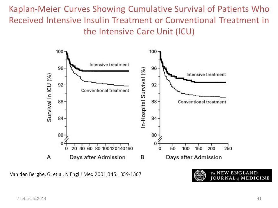 Van den Berghe, G. et al. N Engl J Med 2001;345:1359-1367 Kaplan-Meier Curves Showing Cumulative Survival of Patients Who Received Intensive Insulin T