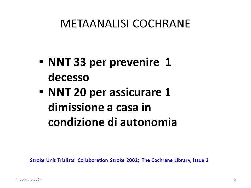 METAANALISI COCHRANE NNT 33 per prevenire 1 decesso NNT 20 per assicurare 1 dimissione a casa in condizione di autonomia Stroke Unit Trialists Collabo