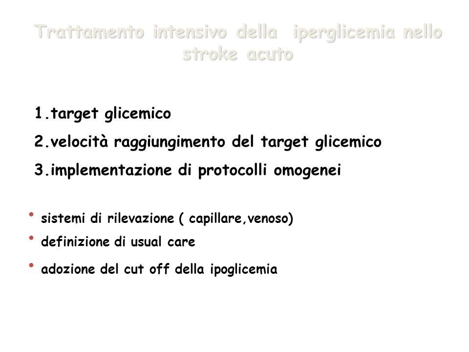 Trattamento intensivo della iperglicemia nello stroke acuto 1.target glicemico 2.velocità raggiungimento del target glicemico 3.implementazione di pro