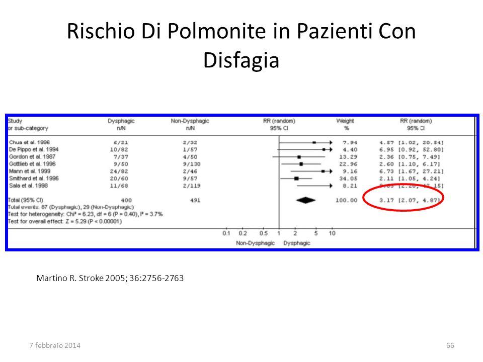Martino R. Stroke 2005; 36:2756-2763 Rischio Di Polmonite in Pazienti Con Disfagia 7 febbraio 201466