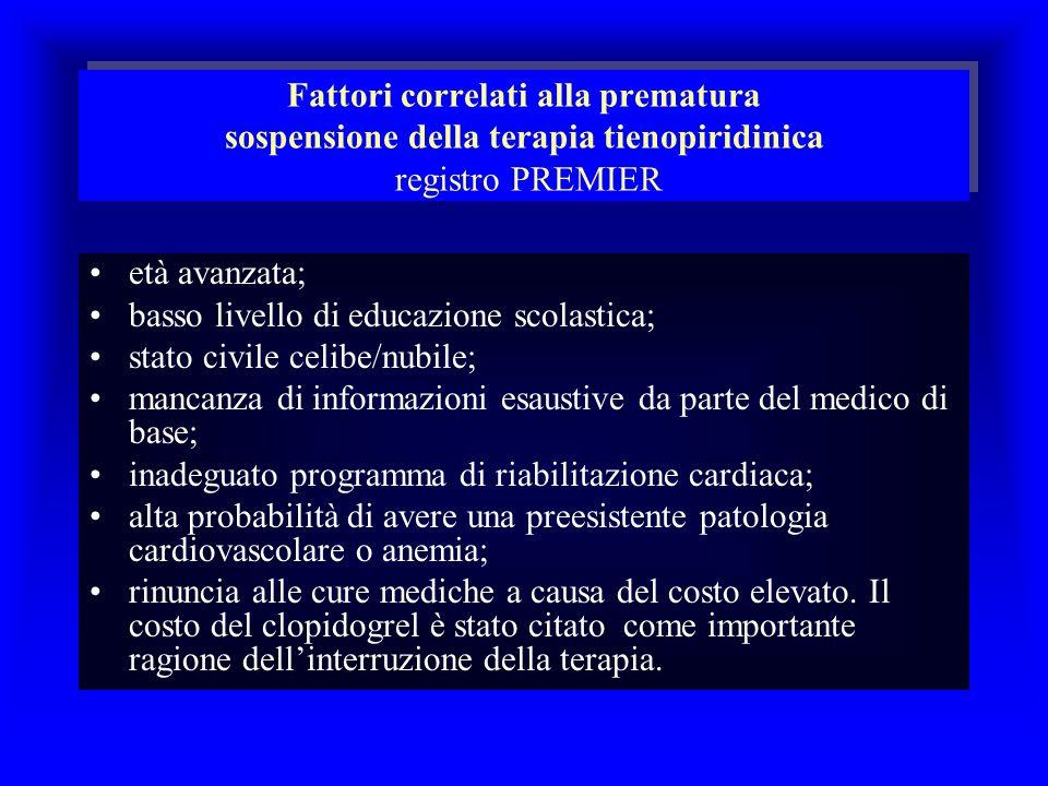 Fattori correlati alla prematura sospensione della terapia tienopiridinica registro PREMIER età avanzata; basso livello di educazione scolastica; stat